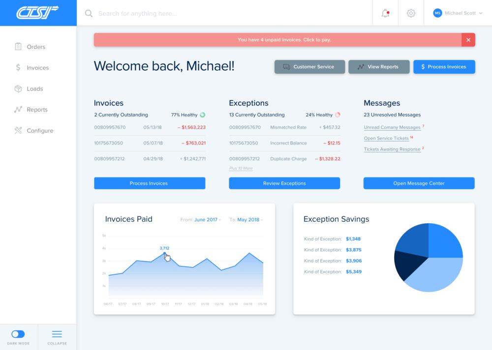 Screenshot of future dashboard